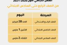 جدول امتحانات طلاب صفوف النقل وضوابط النجاح للصف الأعلى